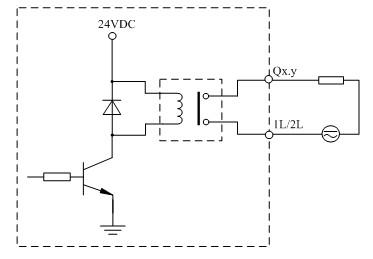 ac220火线和零线接线端