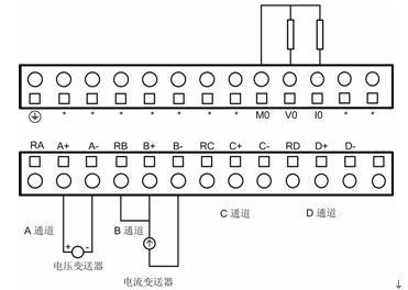 标准模拟量输入输出模块