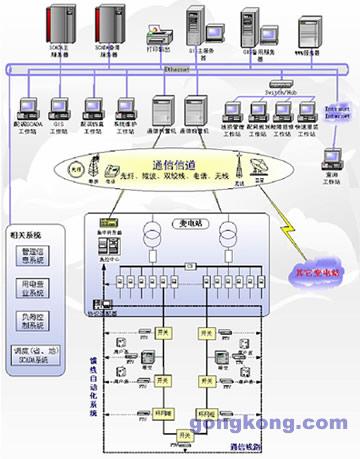 楼层公用电分配器接线图