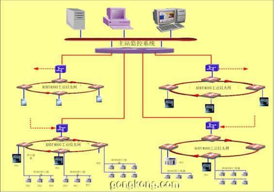 瑞辰rcwy光端机接线图