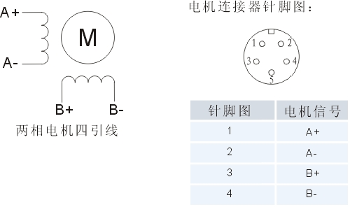 步科8线编码器接线图