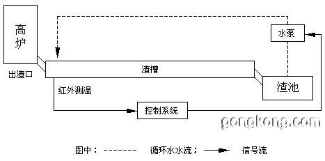 """研祥""""EVOC""""千台工控机免费试用活动效果评测"""