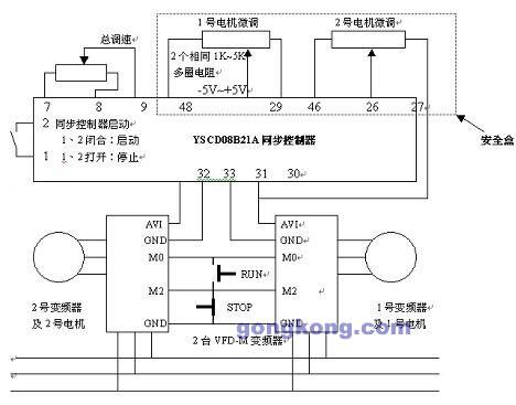 台达vfd-m系列变频器两台
