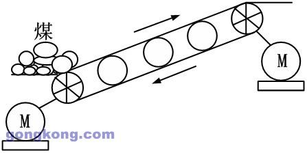 皮带机示意图如下: 煤矿井下皮带机目前对拖动技术的